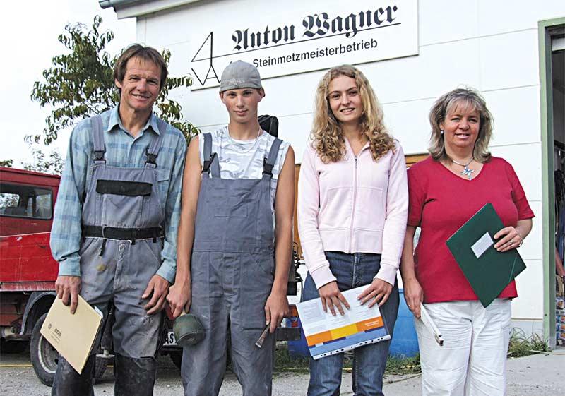 Steinmetz Wagner Team